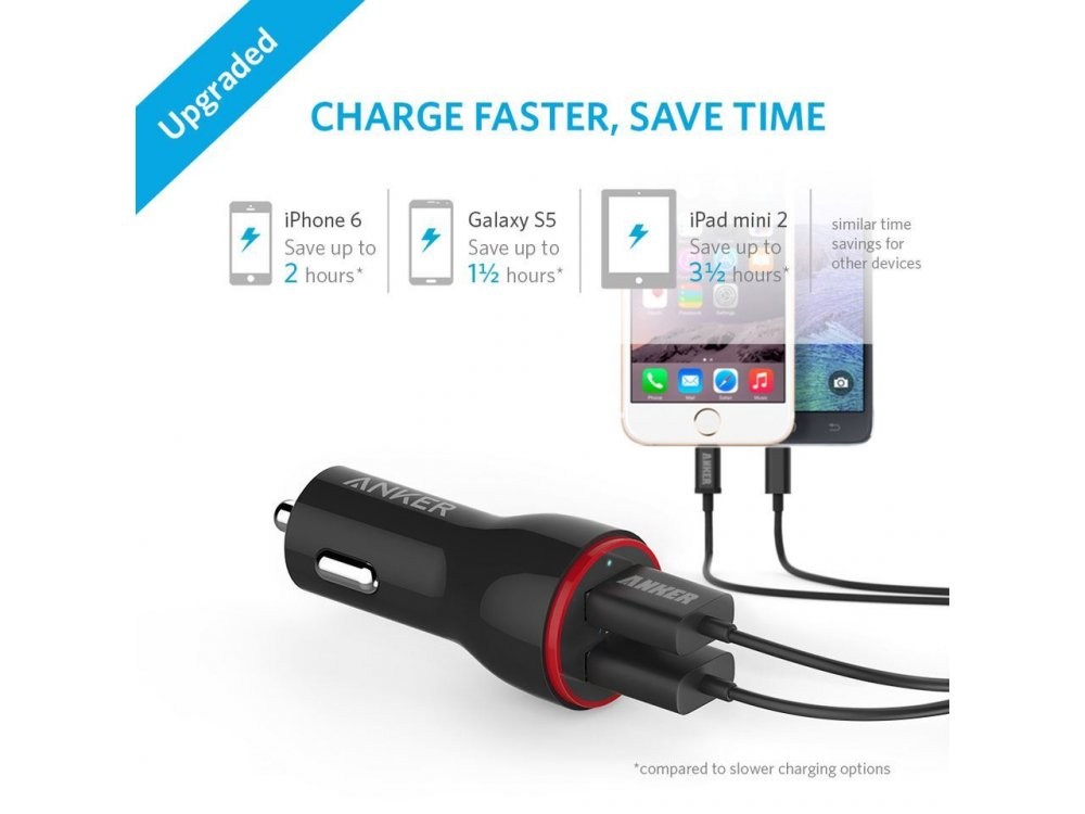 Anker Powerdrive 2 24W 2-Port USB Car Charger