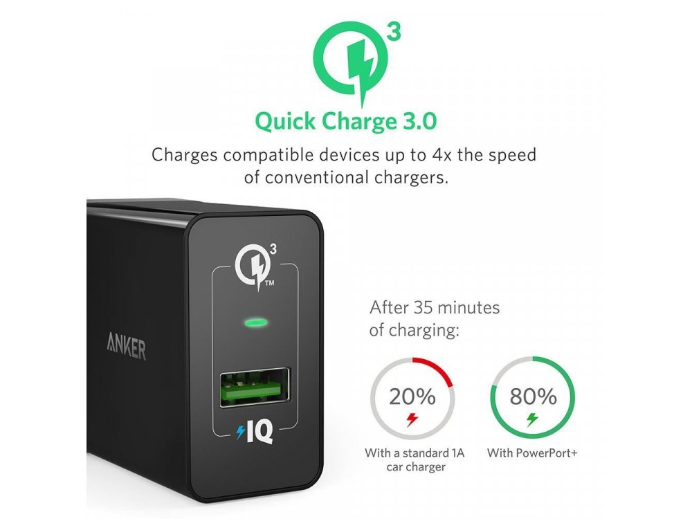 Anker PowerPort+ Quick Charge 3.0, 18W  Wall Charger, Black