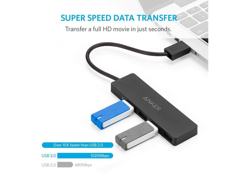 Anker PowerExpand Ultra Slim 4-Port USB 3.0 Data Hub, A7516011