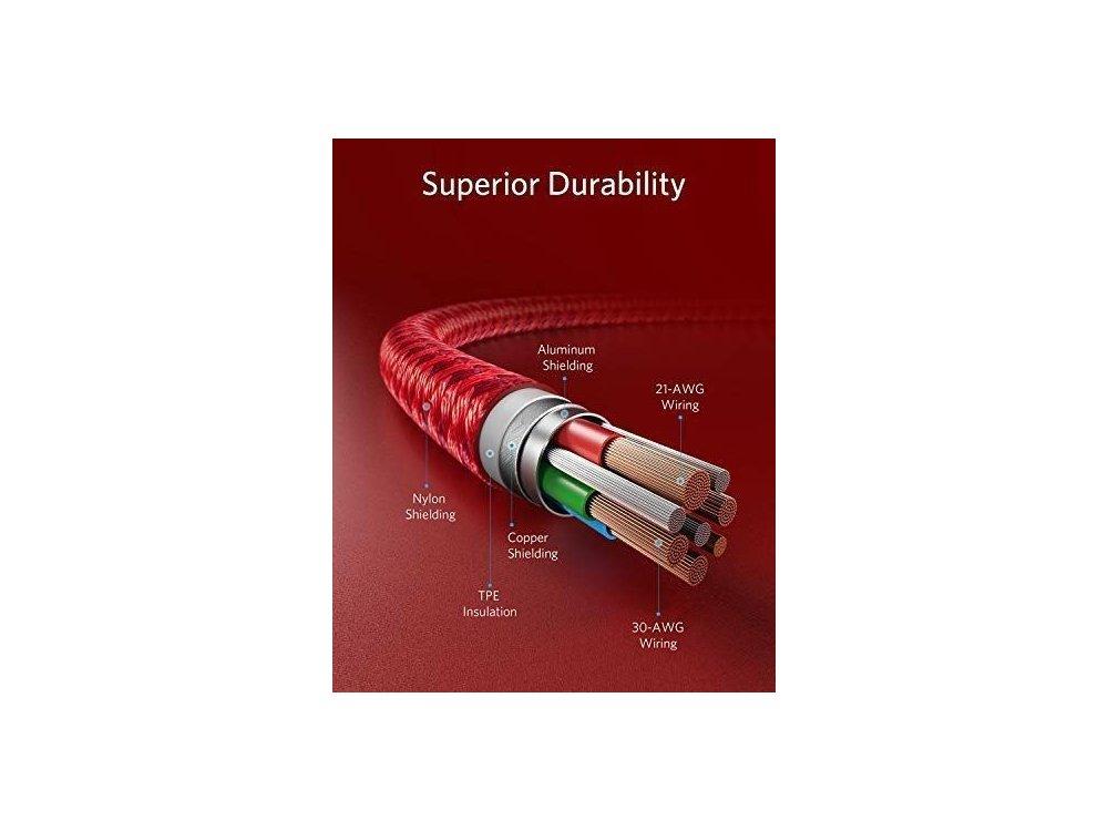 Anker PowerLine+ ΙΙ USB-C σε Lightning καλώδιο 0.9μ. για Apple iPhone / iPad / iPod MFi, με Νάυλον ύφανση - A8652091, Κόκκινο