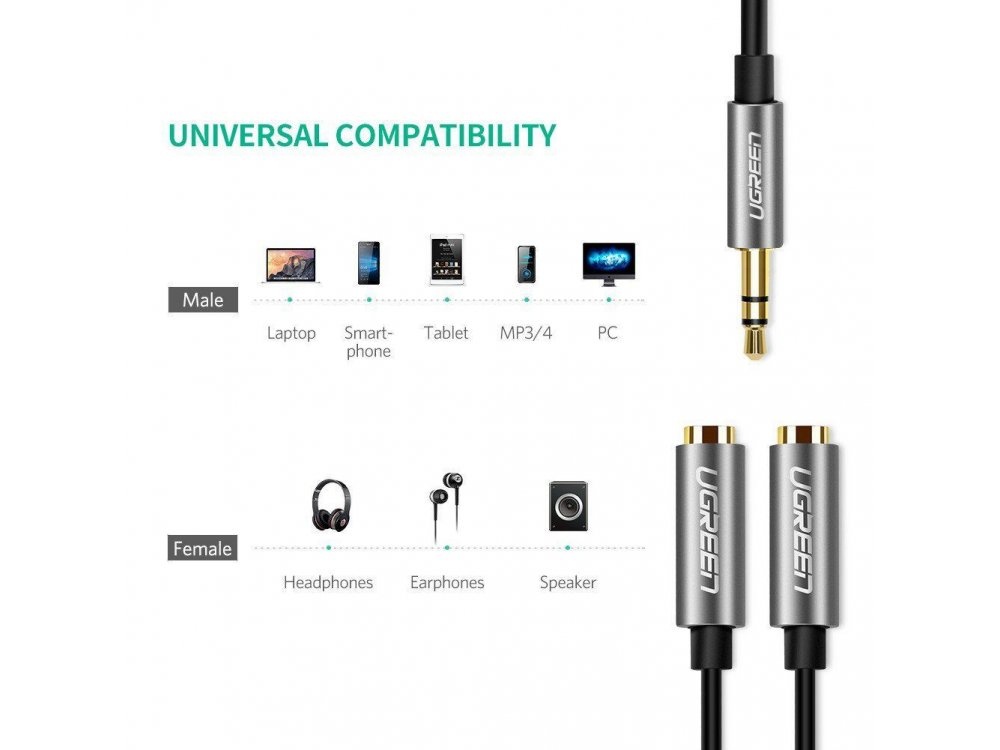 Ugreen 3.5mm Male to 2*3.5mm Female Auxiliary Stereo Y Splitter Audio Cable 20cm - 10532