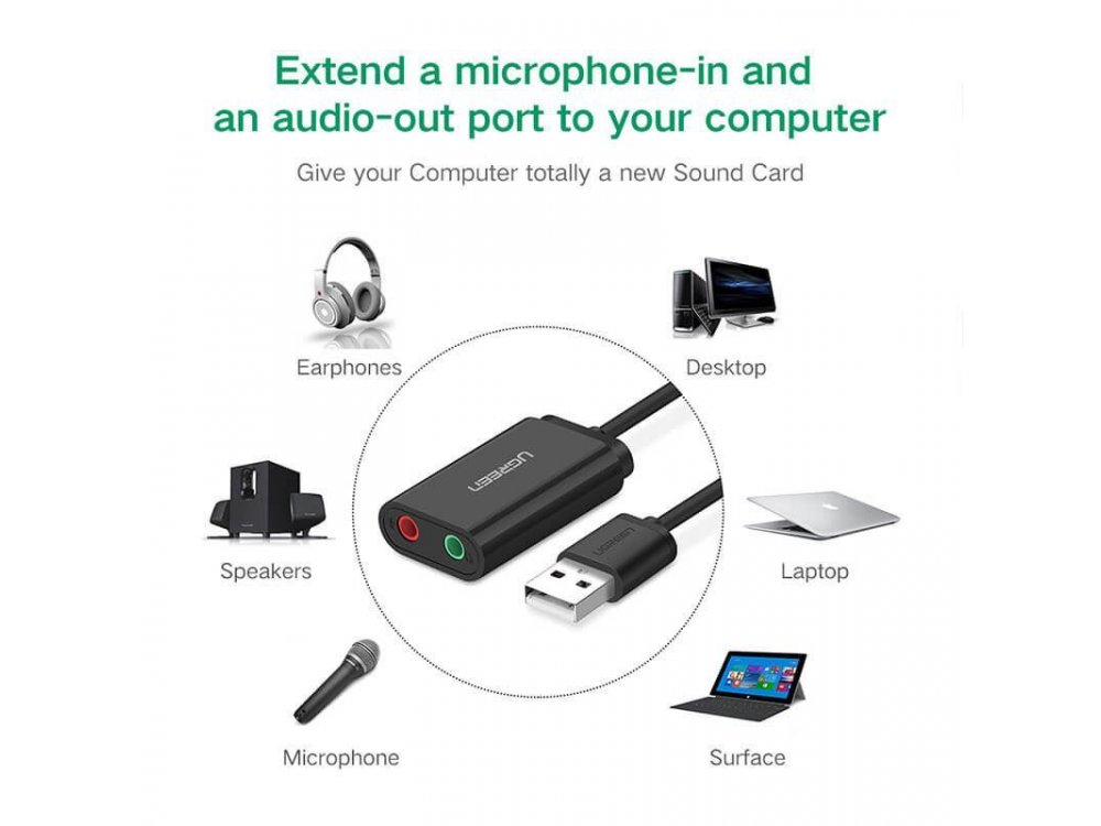 Ugreen USB Audio Adapter External Stereo Sound Card with Mic - 30724