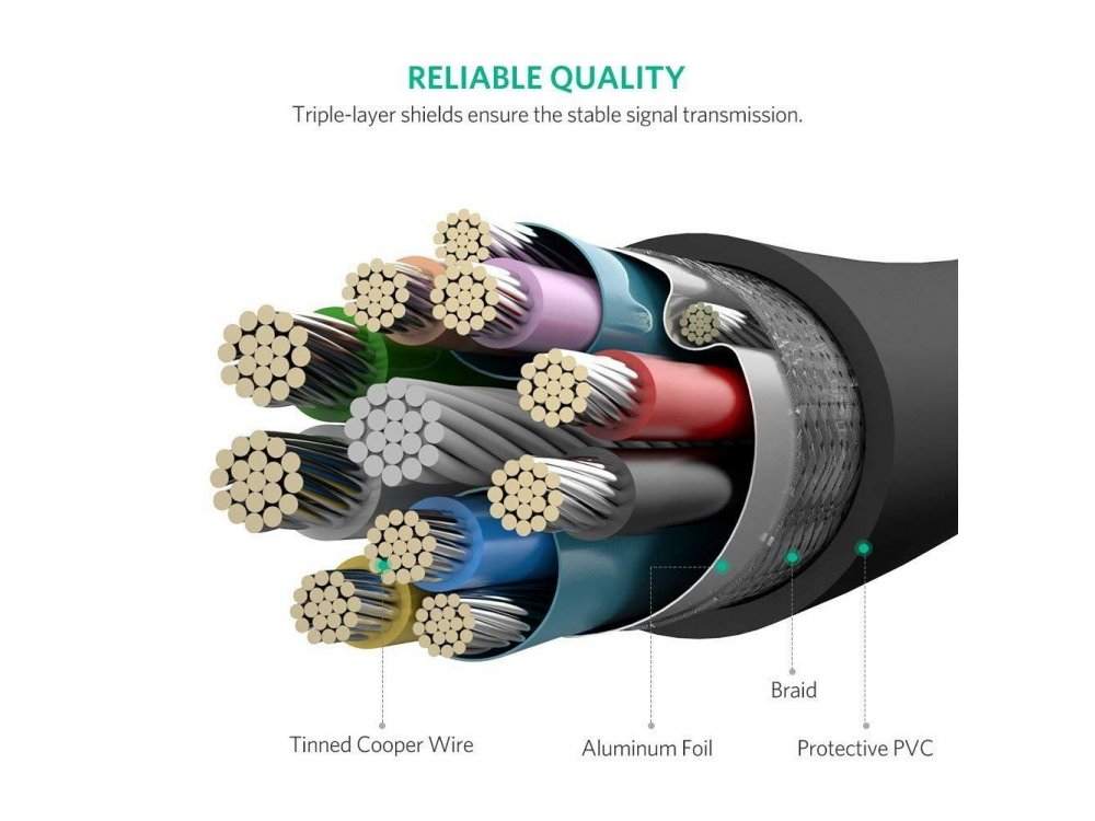 Ugreen USB 3.0 Cable σε Micro-B (USB 3.0 B) 0,5μ. Καλώδιο εξωτερικού σκληρού δίσκου - 10840