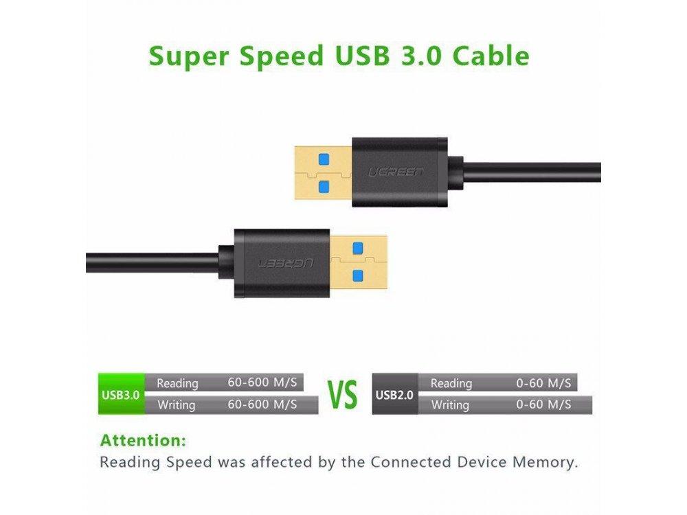 Ugreen USB 3.0 Type A 2μ. Male to Male Cable, Καλώδιο USB Αρσενικό σε Αρσενικό - 10371