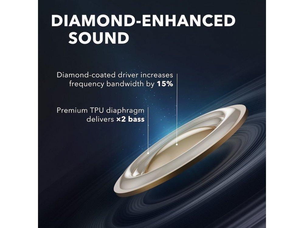 Anker Soundcore Liberty Air 2 Bluetooth Ακουστικά TWS - A3910021, Λευκά