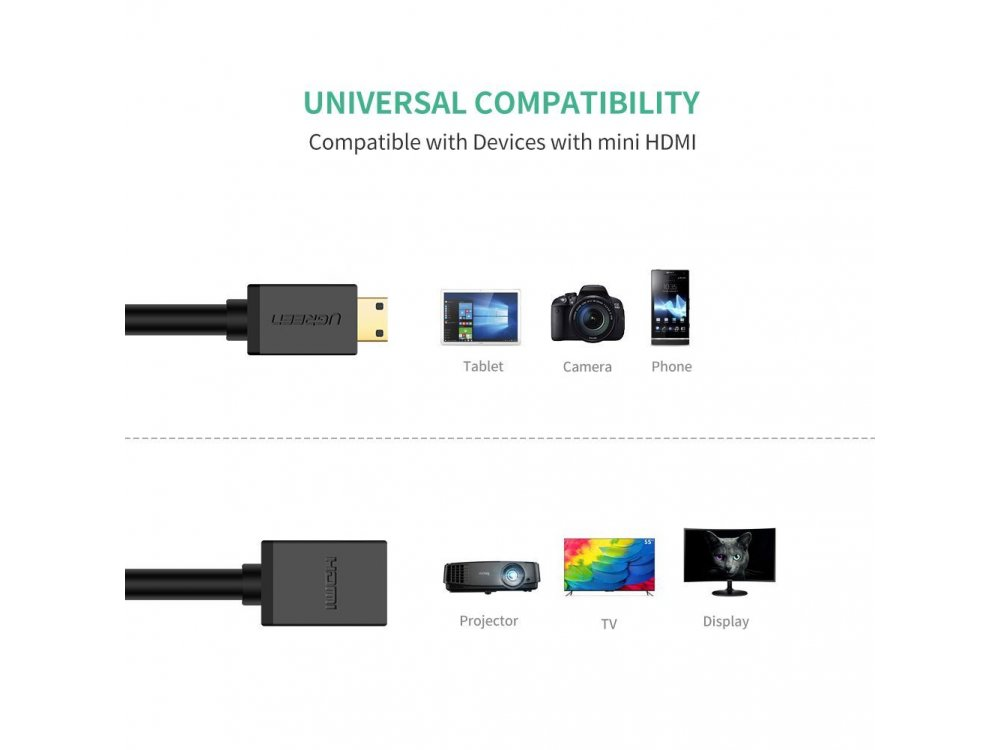 Ugreen Mini HDMI to HDMI 4K Adapter, Μαύρος - 20137