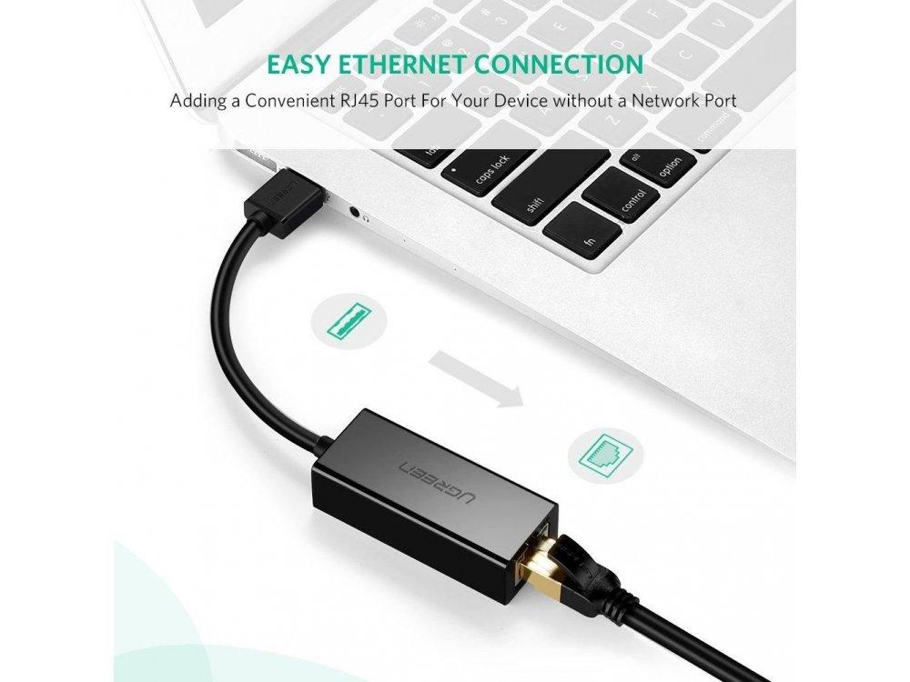 Ugreen USB 3.0 to Ethernet Gigabit Adapter - 20256