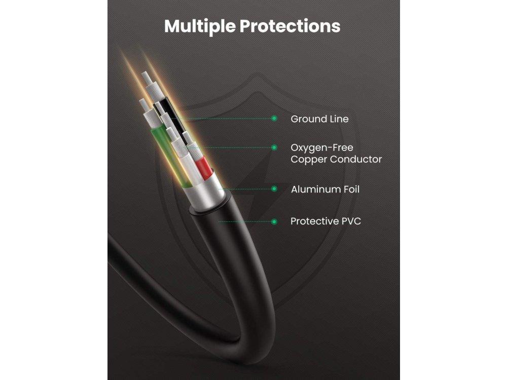 Ugreen USB 2.0 Cable to Mini USB (USB-Mini B) 0,25m. - 10353