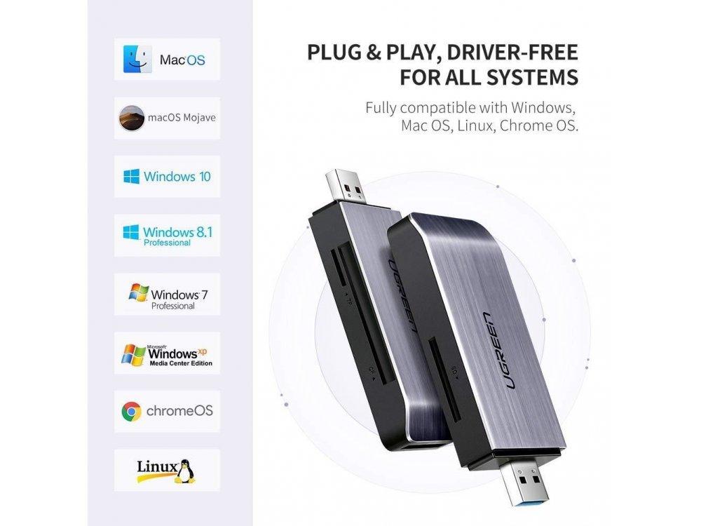 Ugreen USB 3.0 Card Reader 4-σε-1, SD/Micro SD / CF / Memory Stick / MS Pro - 50541