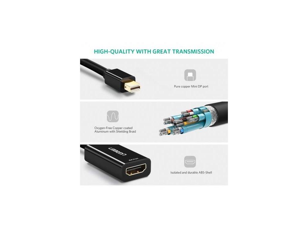 Ugreen Mini DisplayPort to HDMI 4K Adapter, Black- 40360