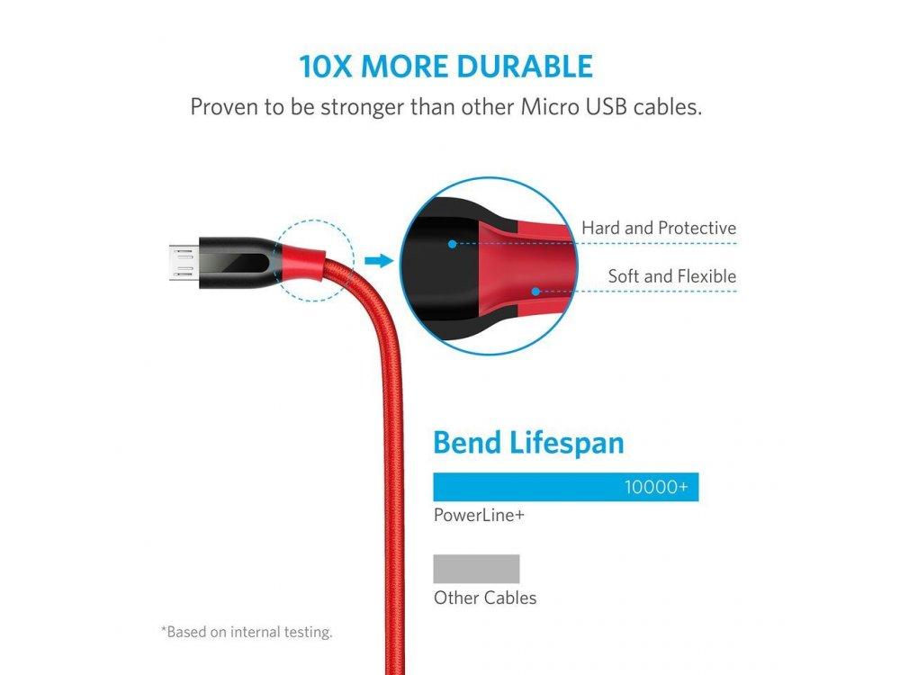 Anker PowerLine+ Καλώδιο Micro USB σε USB 2.0 0,3μ. με Νάυλον ύφανση - A8141091, Κόκκινο