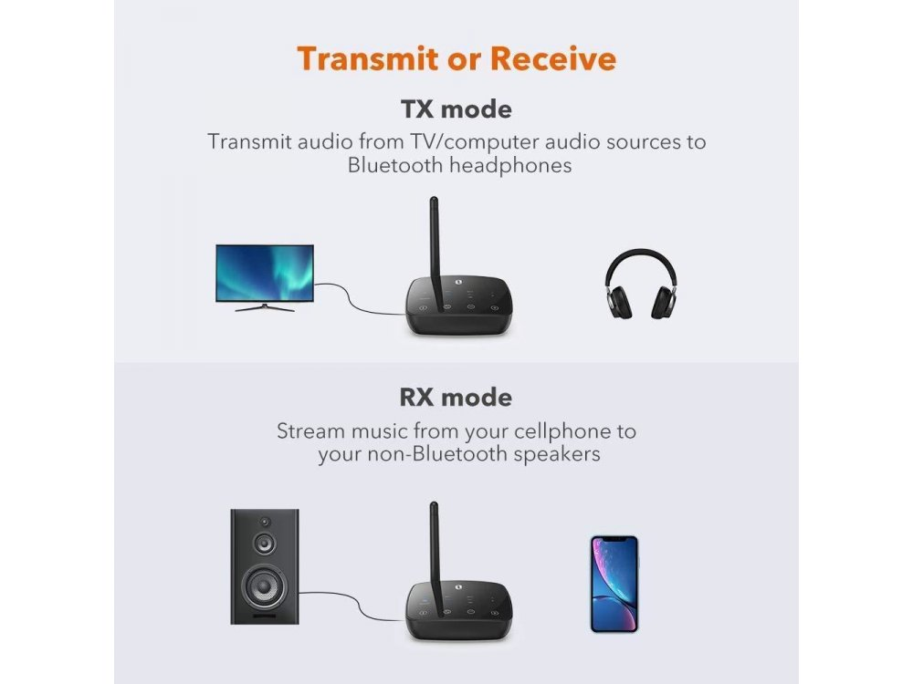 TaoTronics TT-BA014 Bluetooth 5.0 2-in-1 Long Range Transmitter/Receiver, Digital Optical TOSLINK & 3.5mm Wireless Audio Adapter