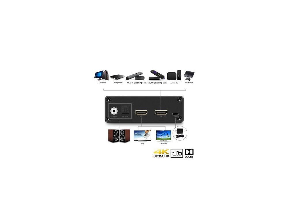 Nordic HDMI Audio Extractor 5.1 - 1*HDMI input to 1*HDMI 4K@30Hz, Digital (Toslink) and Coaxial Audio output, Black - SGM-113