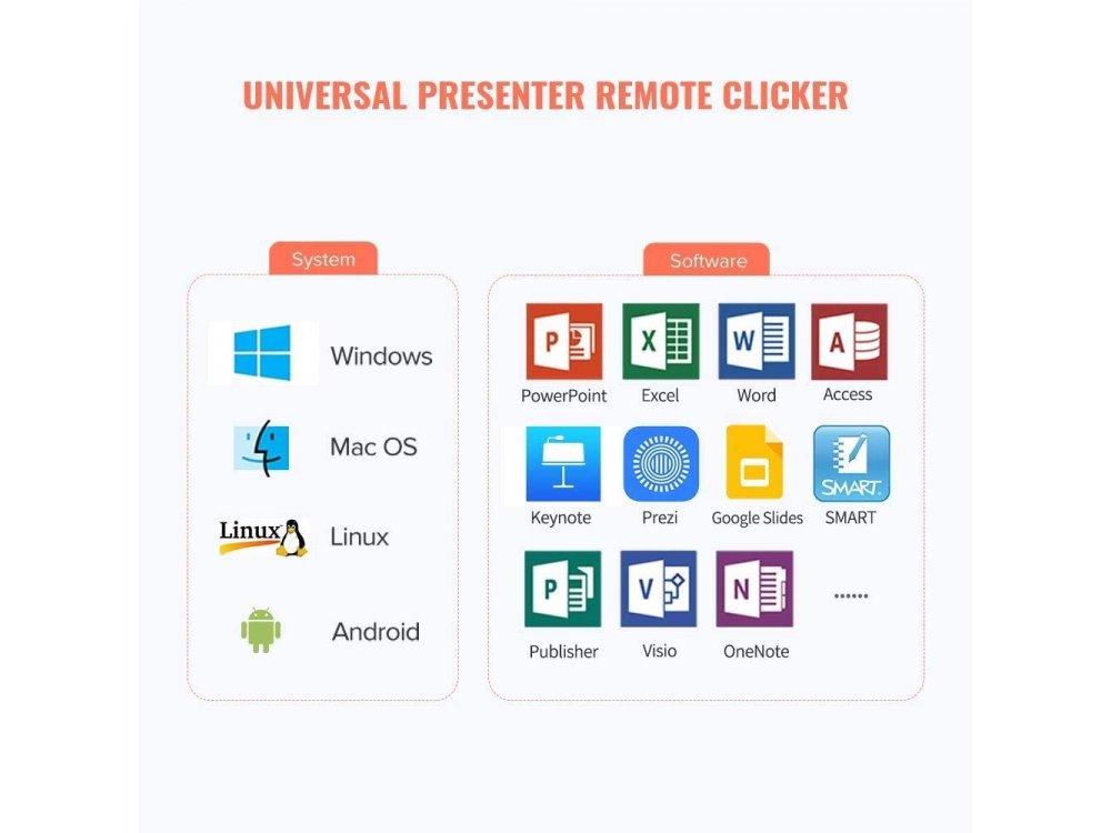 Ugreen Presenter, Laser Pointer Ασύρματο Τηλεχειριστήριο Παρουσιάσεων για PC/MAC, Μαύρο - 60327