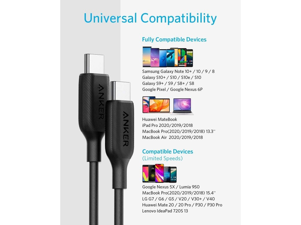 Anker Powerline III Καλώδιο 3μ. USB-C σε USB-C - A8854011, Μαύρο