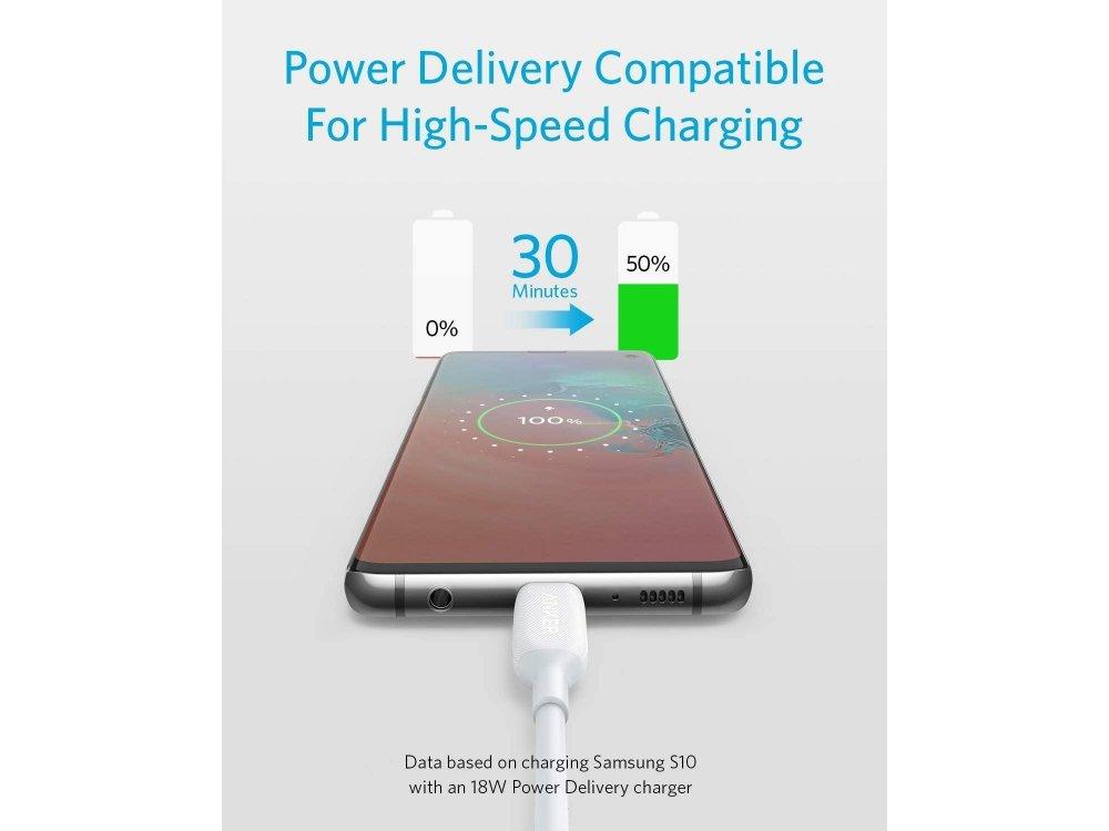 Anker Powerline III Καλώδιο 1.8μ. USB-C σε USB-C - A8853H21, Λευκό