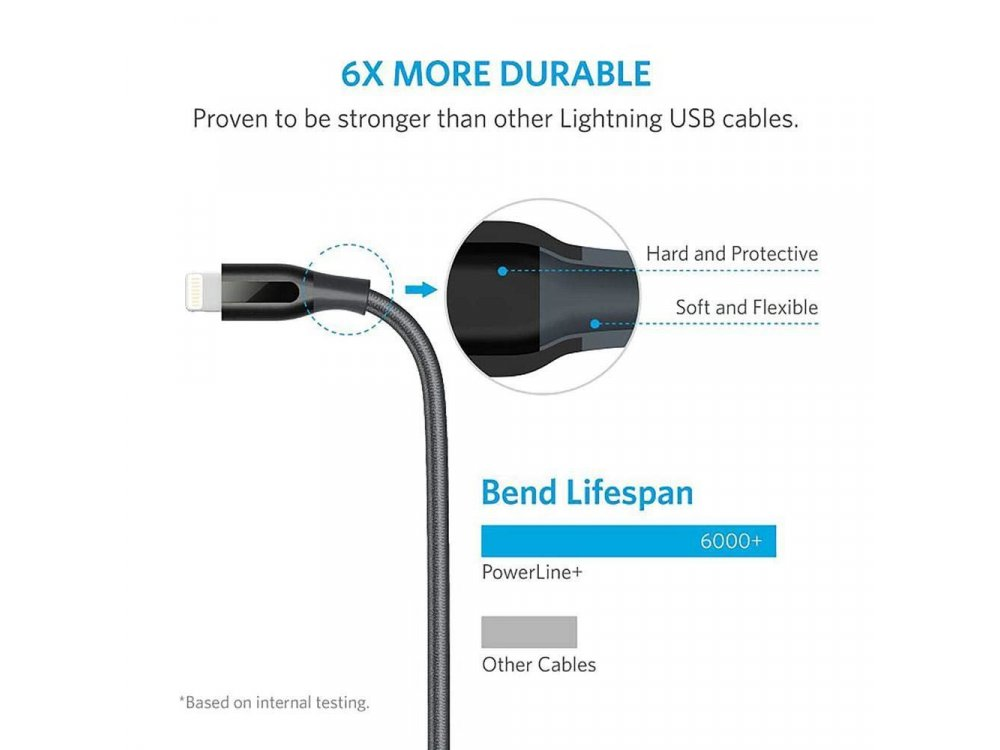 Anker Select+ 0.9m. Lightning Naylon Cable for Apple iPhone / iPad / iPod MFi, Black - A8012H11