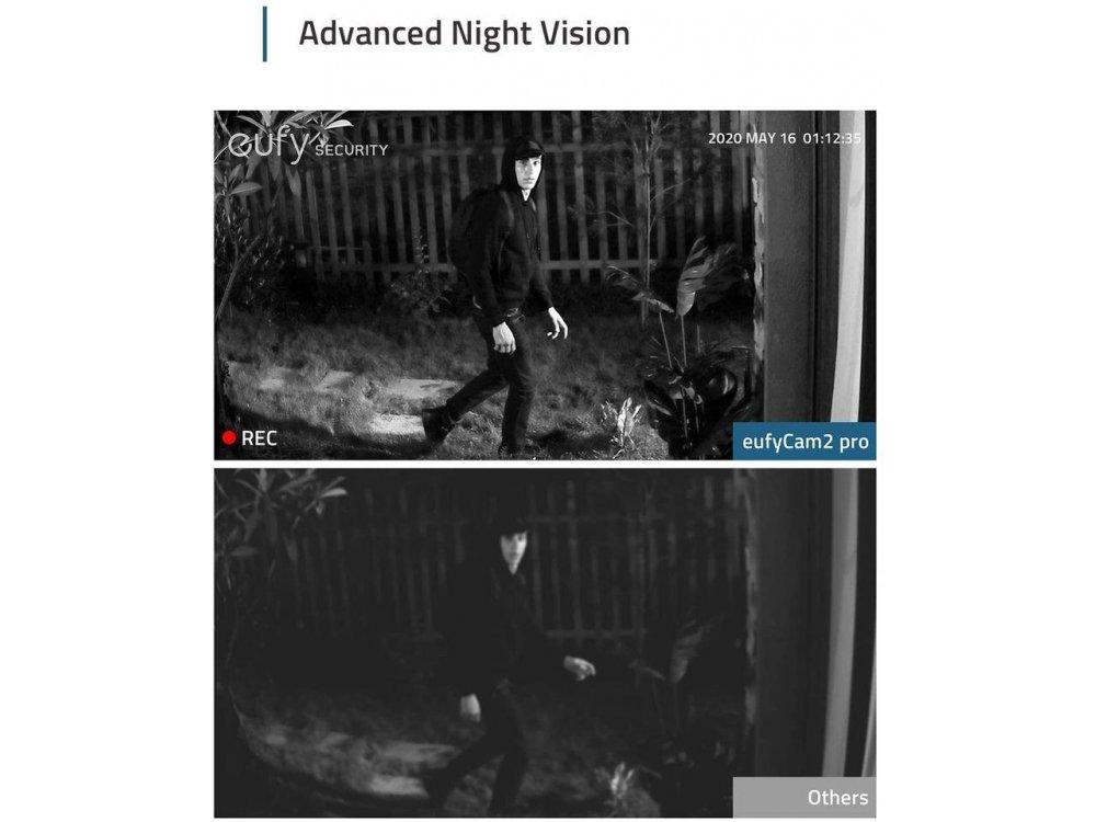 Anker eufyCam 2 Pro ΚΙΤ 2 Ασύρματων Καμερών 2K με Κέντρο, Human detection, Night Vision, by Eufy - T88513D1