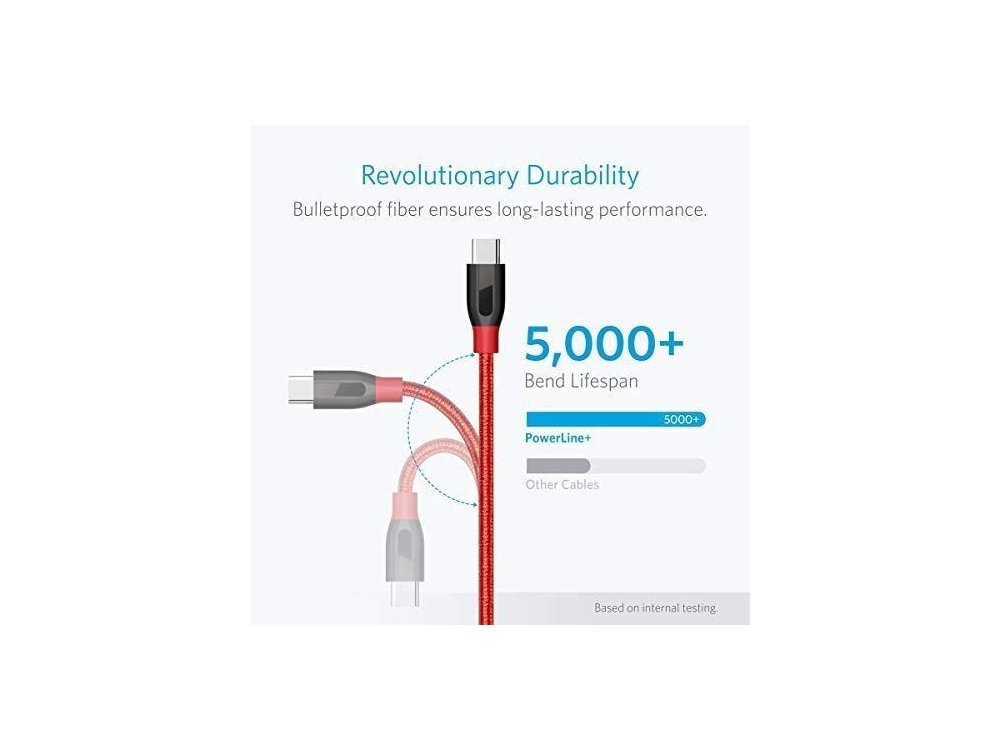 Anker Powerline+ USB-C σε USB 3.0 Καλώδιο 1μ. με Νάυλον ύφανση - A8168092, Κόκκινο